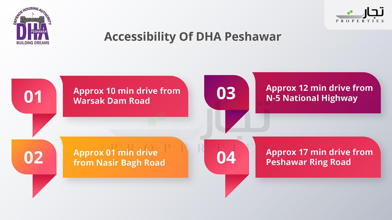 Accessibility DHA Peshawar