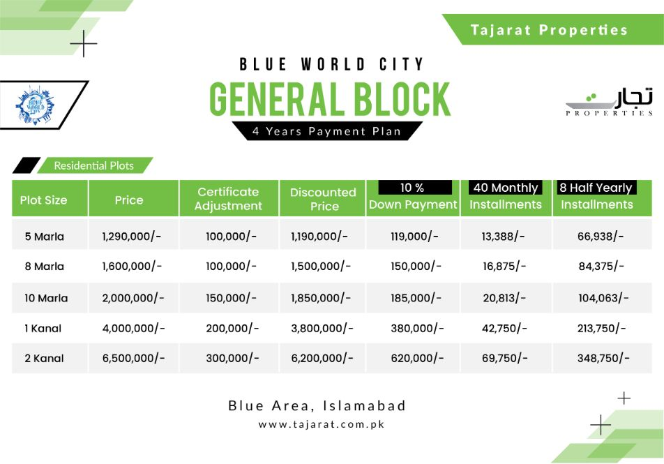 Blue World City Residential Plots Payment Plan