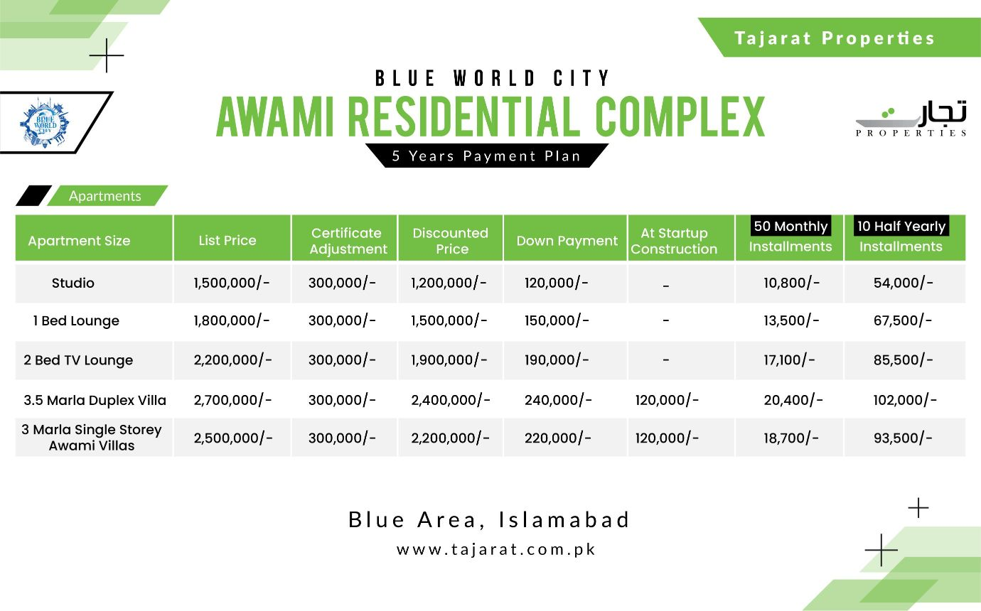 payment Plan of Awami Residential Complex