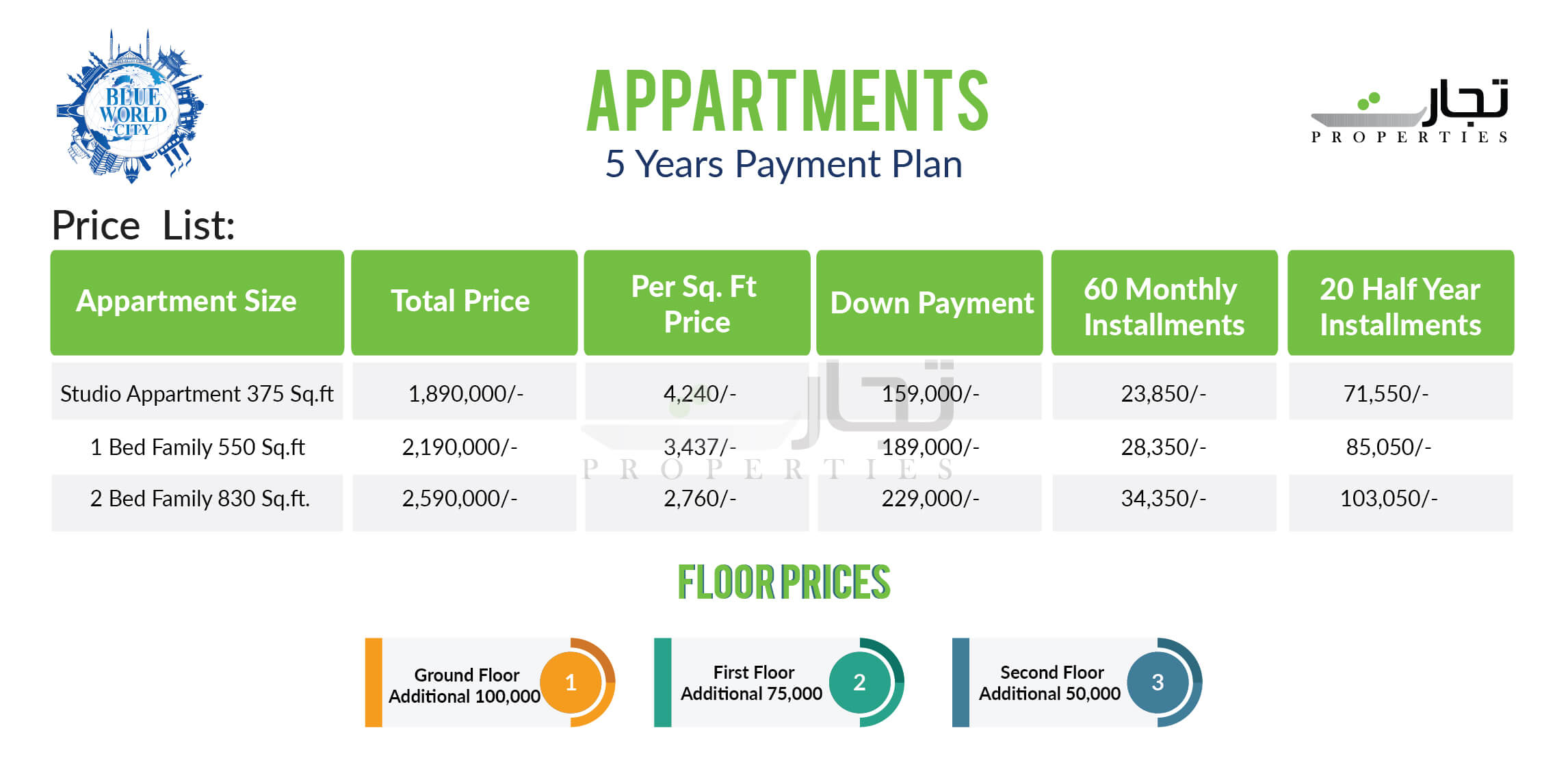 Appartments Payment Plan Blue World City