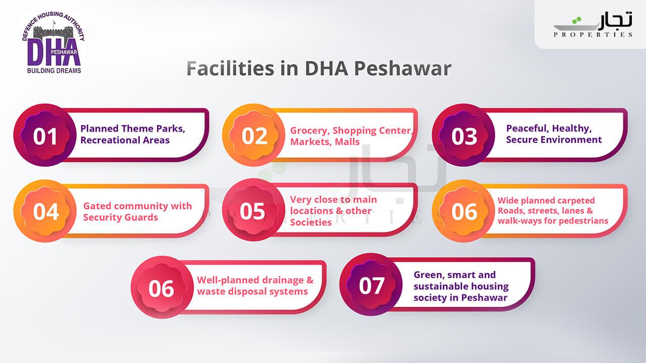 Facilities in DHA Peshawar