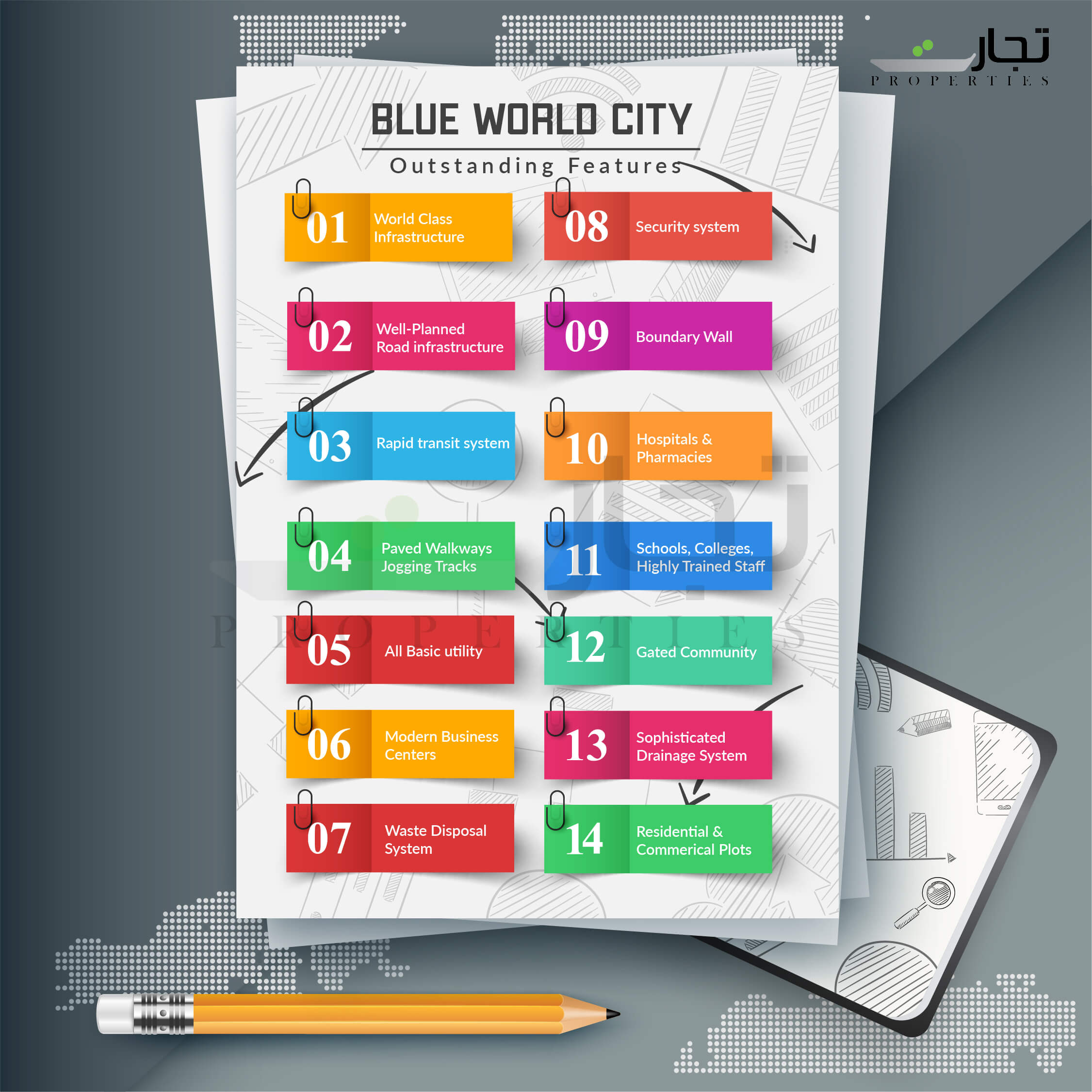 Features of Blue World City