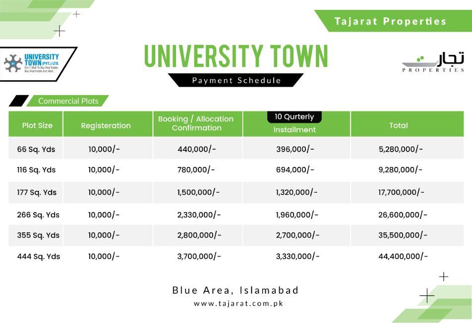 University Town Commercial Plots payment plan