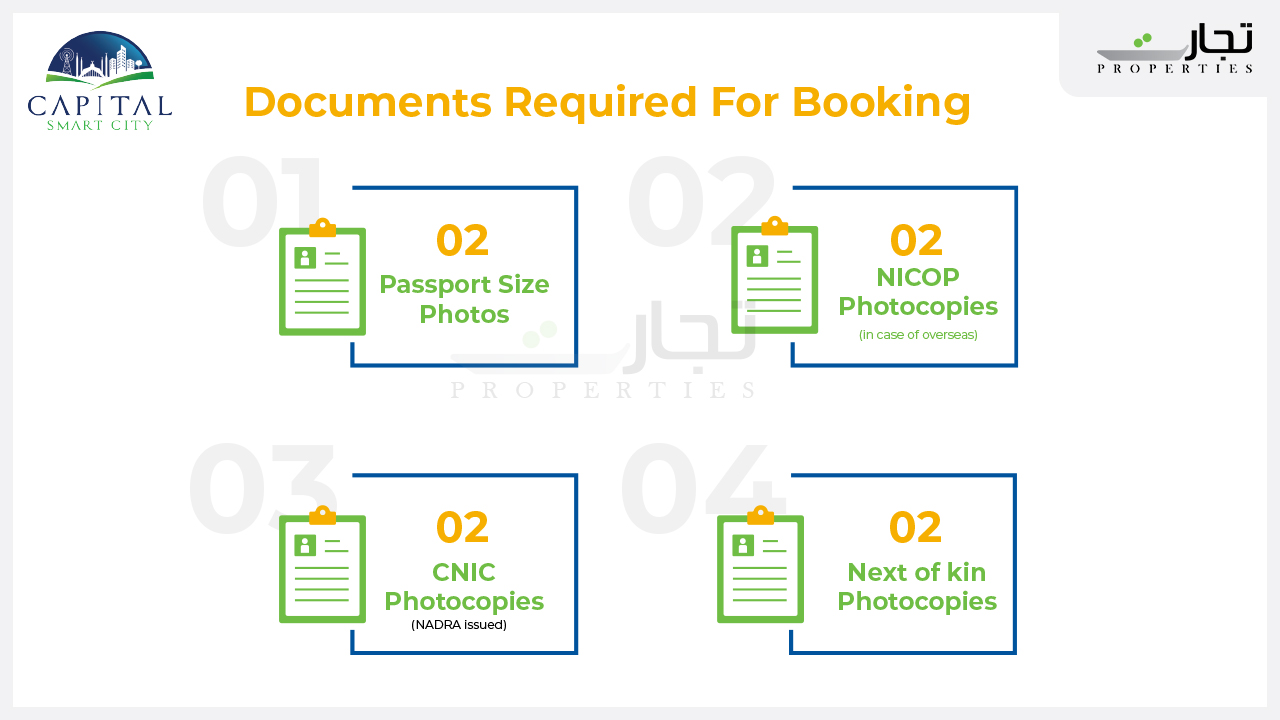Capital Smart City Documents Required for booking