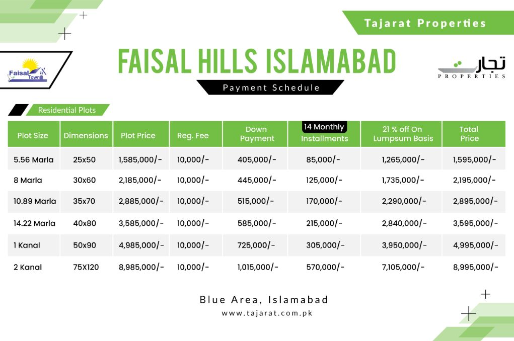 Faisal Hills Islamabad Payment Plan