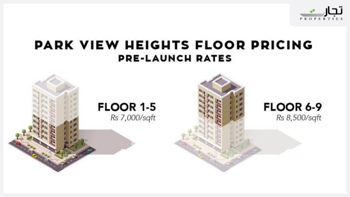Park View Heights Pre-Launching Rates