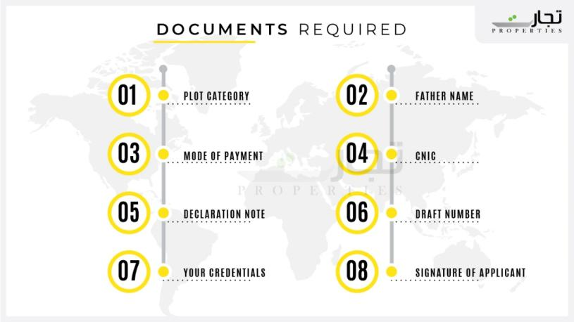 Requird Documents for Faisal Hills
