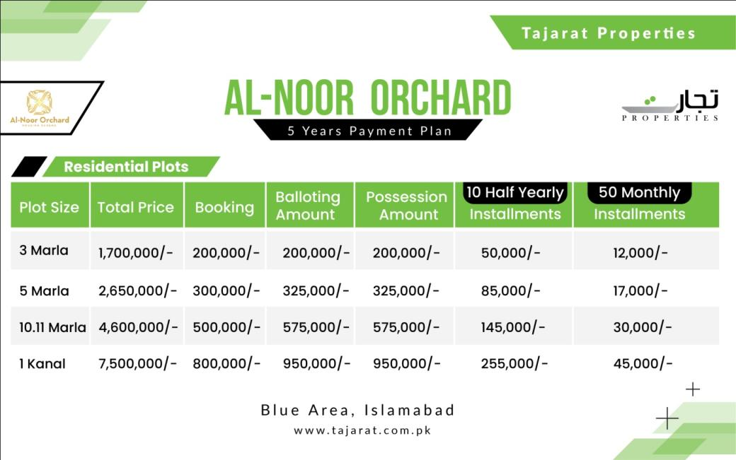 Al-Noor Orchard Residential Plots Payment Plan