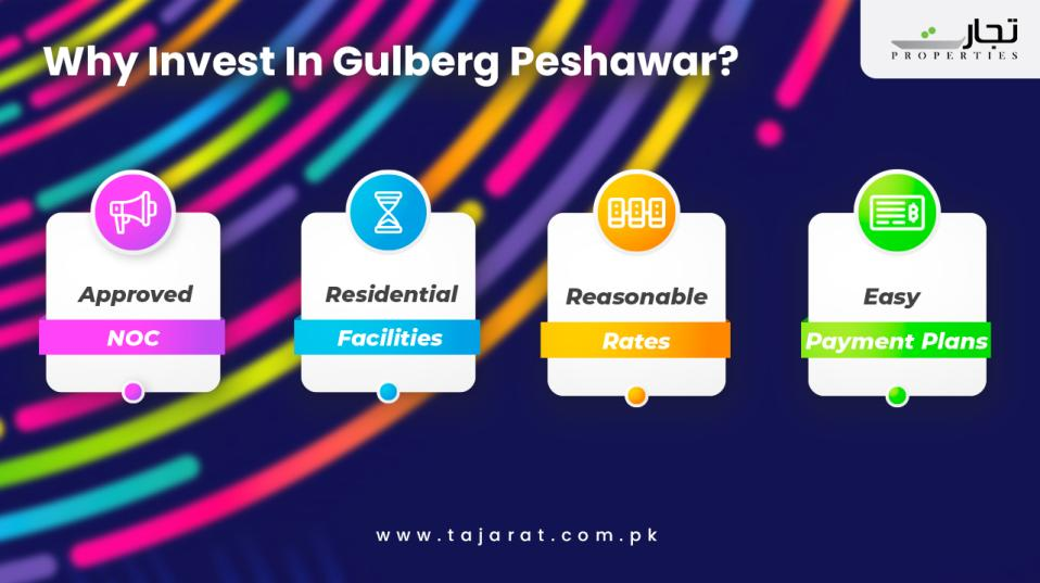 Why Invest in Gulberg Peshawar