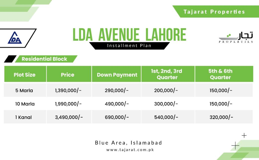 LDA Avenue Lahore Paayment Plan