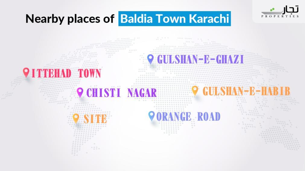Nearby places of Baldia Town Karachi
