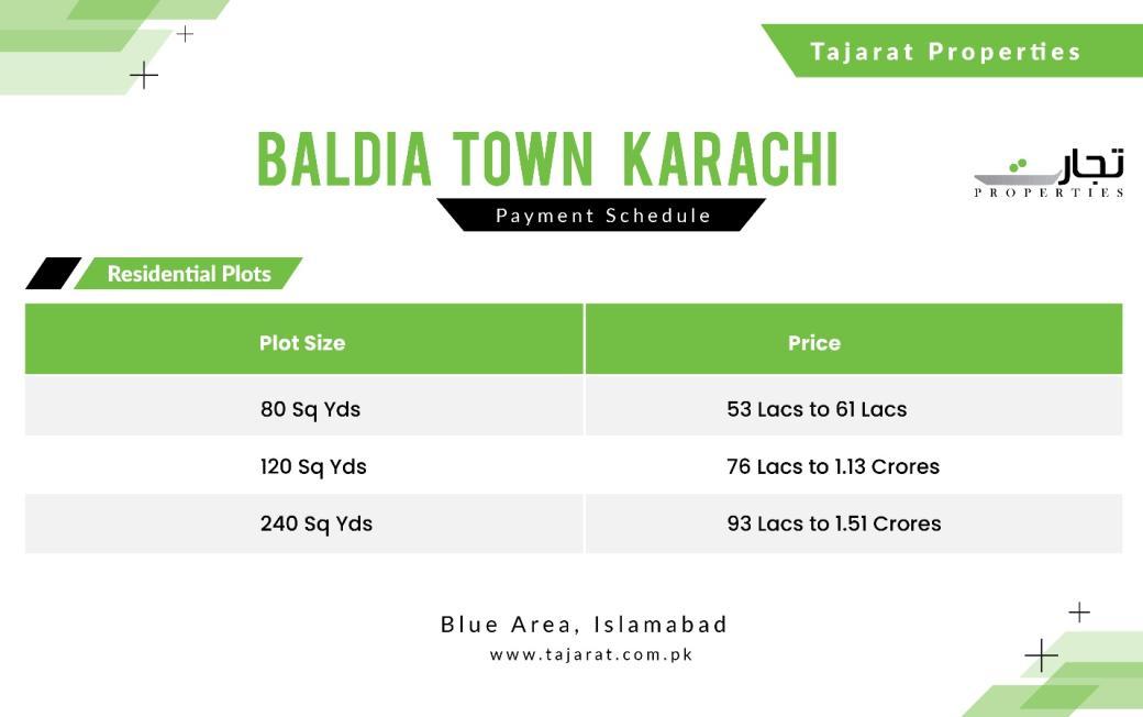 Baldia Town Karachi Payment Plan