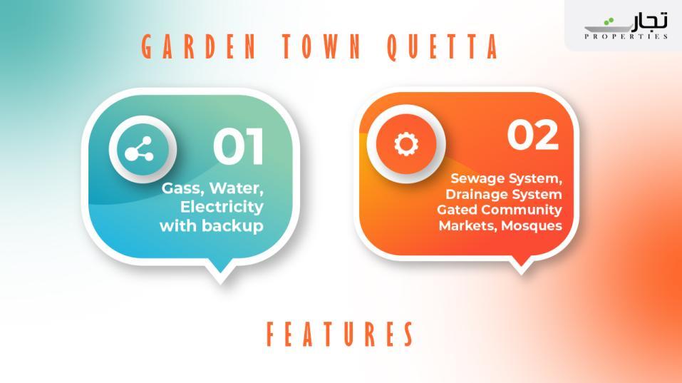 Features of Garden Town Quetta
