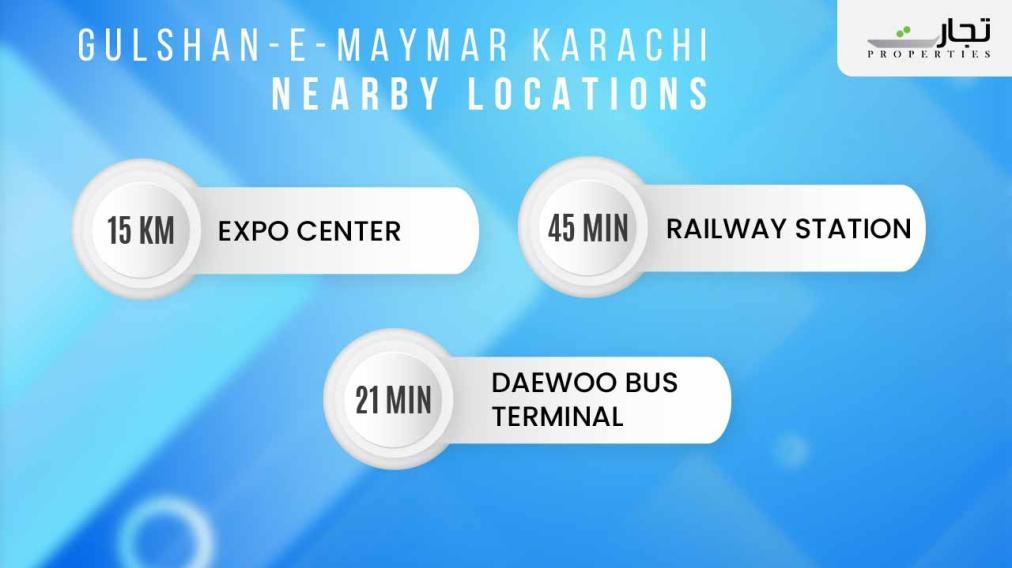Gulshan-e-Maymar Karachi Near by Location