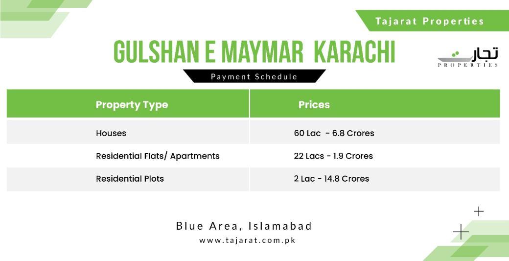 Gulshan-e-Maymar Karachi Payment Plan
