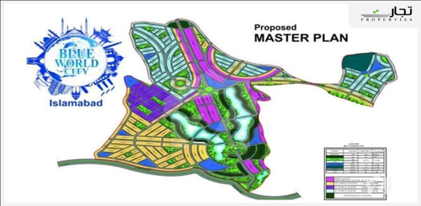 BWC Overseas Block Master Plan