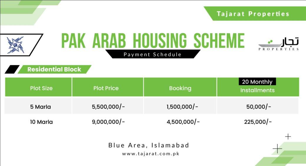 Pak Arab Housing Scheme Residential Block Payment Plan