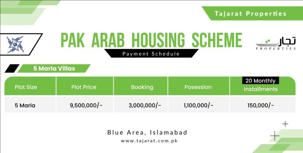 Pak Arab Housing Villas Payment Plan