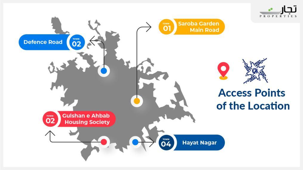 Pak Arab Husing Society Access Points