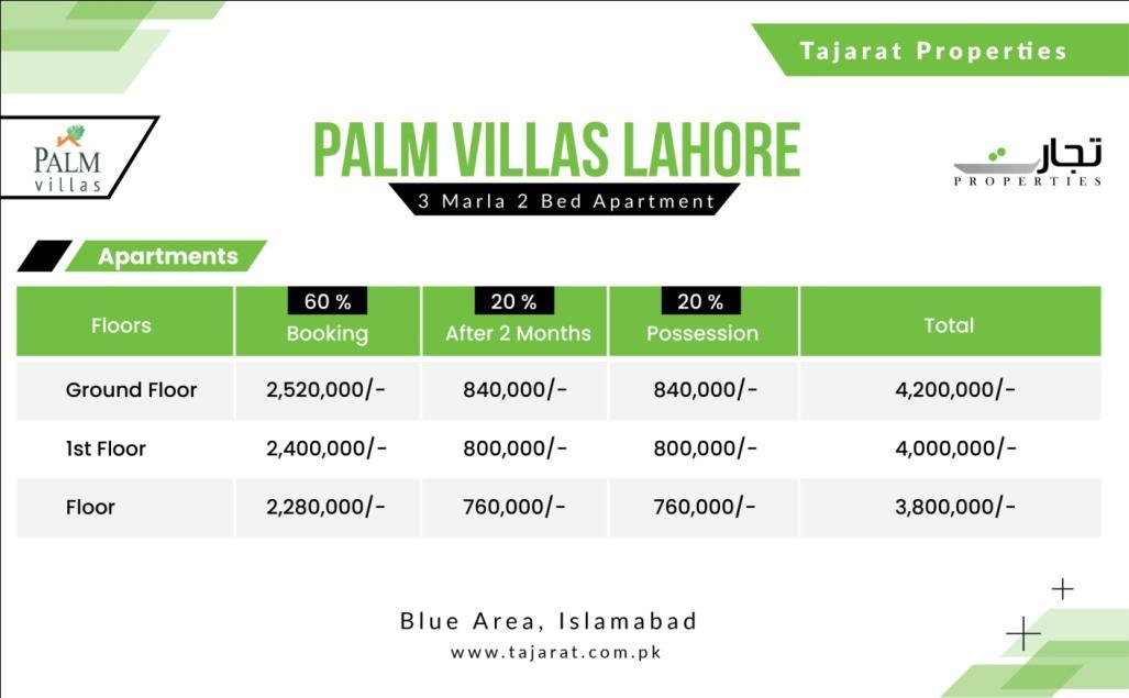 Palm Villas Lahore Payment Plan Apartments