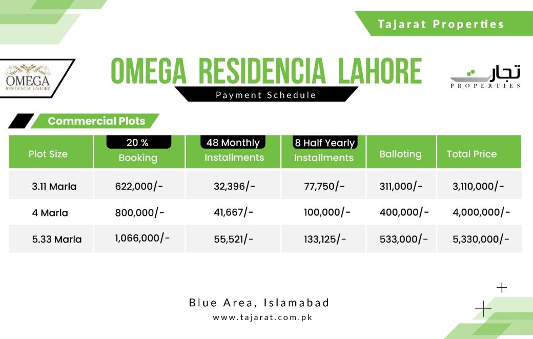 Omega Residencia Payment Plan