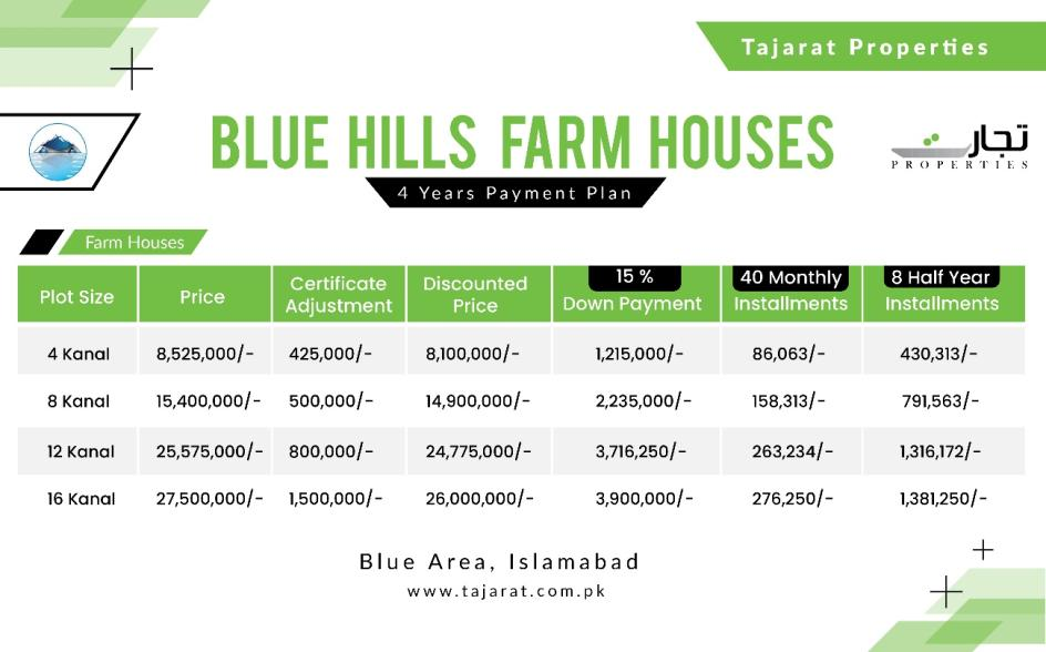 Blue Hills Country Farmhouses in Blue World City Islamabad Payment Plan