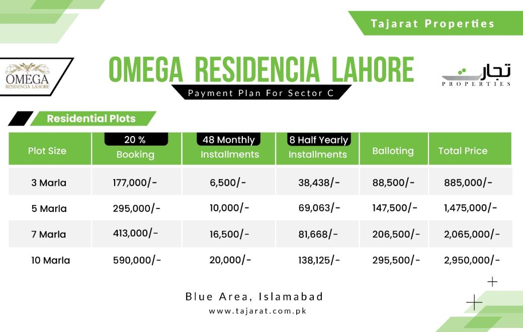 Omega Residencia Payment Plan Sector C