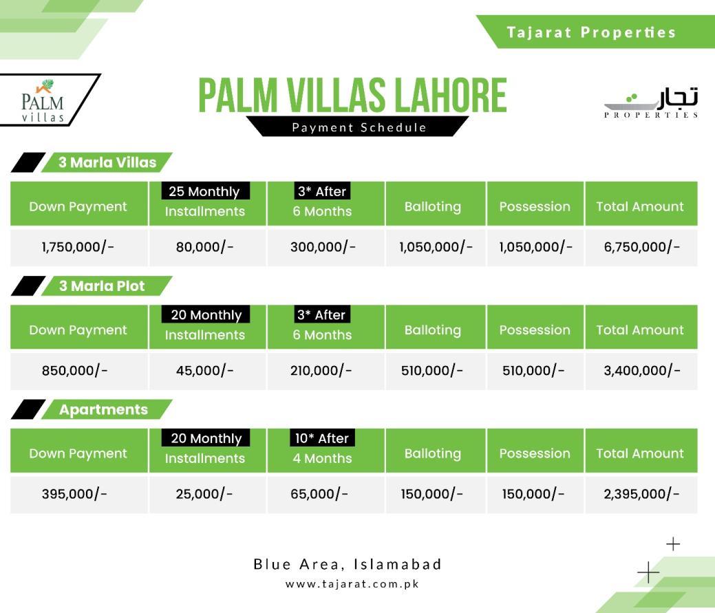 Palm Villas Lahore Payment Plan villas