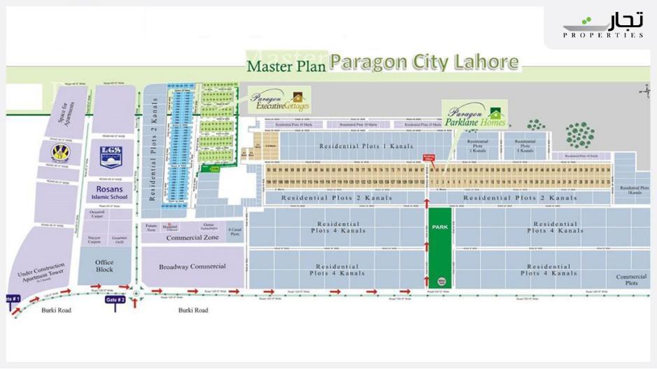 Master Plan of Paragon City