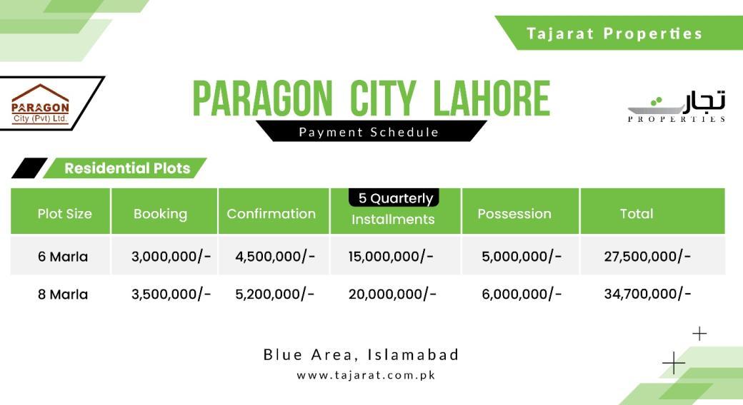 Paragon City Lahore Payment Plan