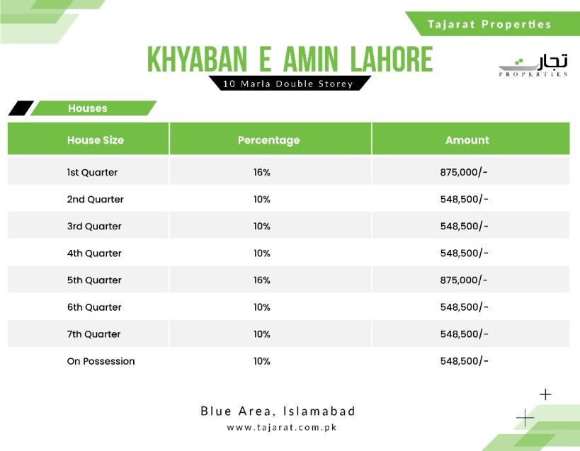 Khayaban-e-Amin Lahore Payment Plan Husese