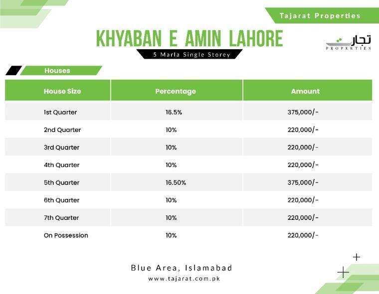 Khayaban-e-Amin Lahore Payment Plan