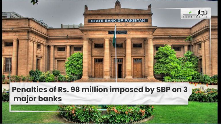 Penalties of Rs. 98 million imposed by SBP on 3 major banks