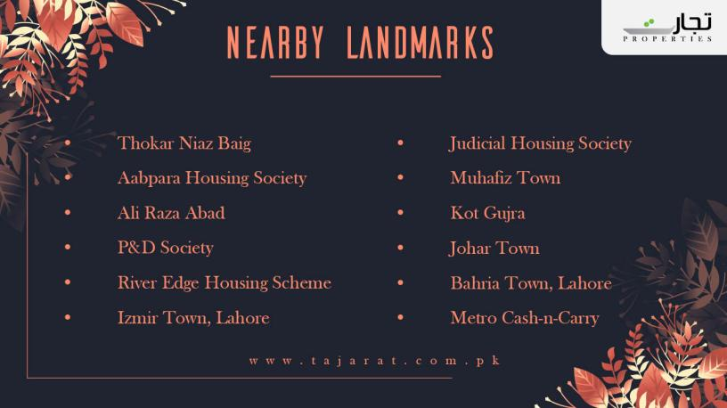 Nearby Landmarks and Places EME Housing Society
