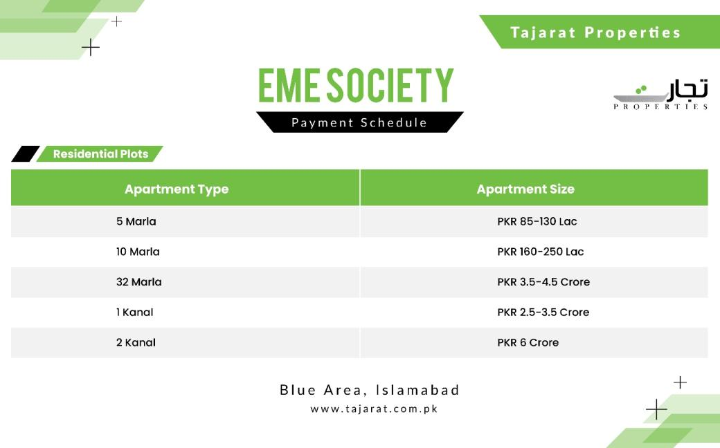 EME Society Payment Prices