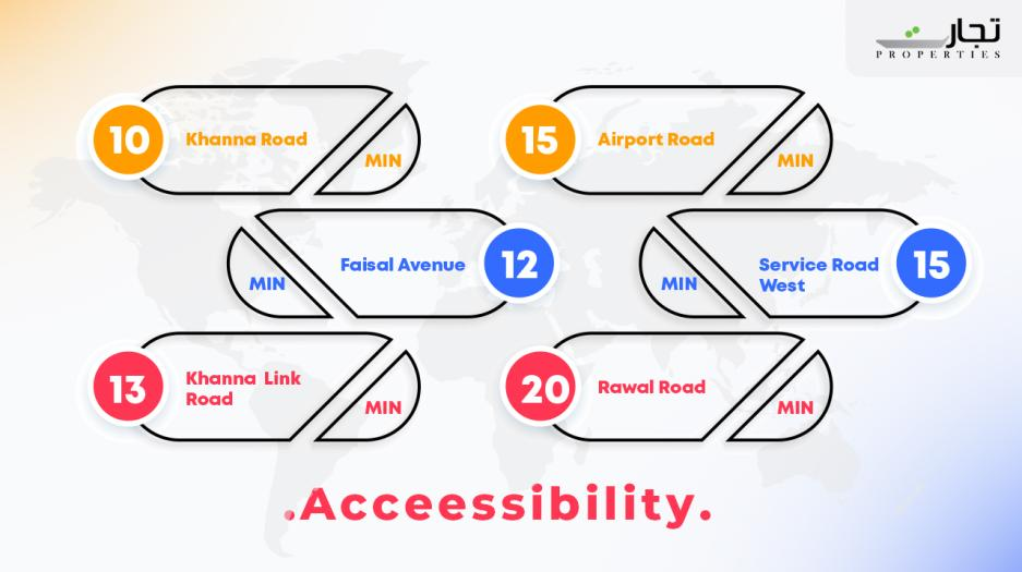 Accessibility of Rahman Enclave