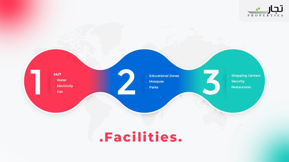 Facilities and Amenities