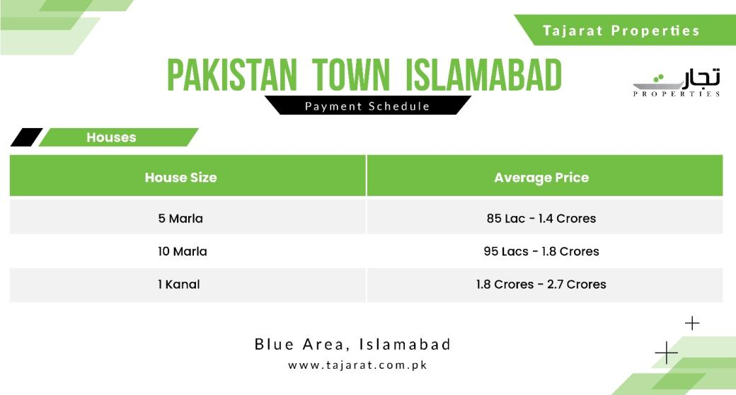 Pakistan Town Islamabad Payment Plans