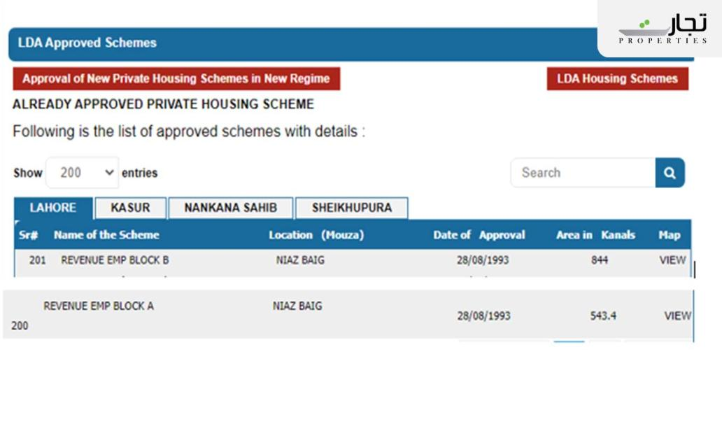 Revenue Employees Cooperative Housing Society Lahore NOC
