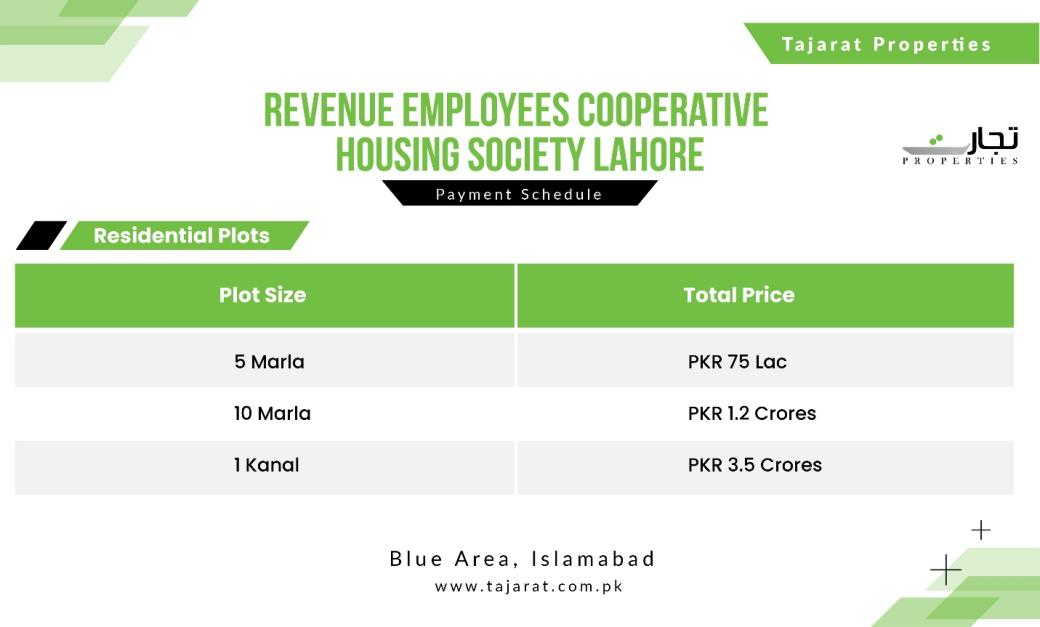 Revenue Employees Cooperative Housing Society Lahore Payment Plans