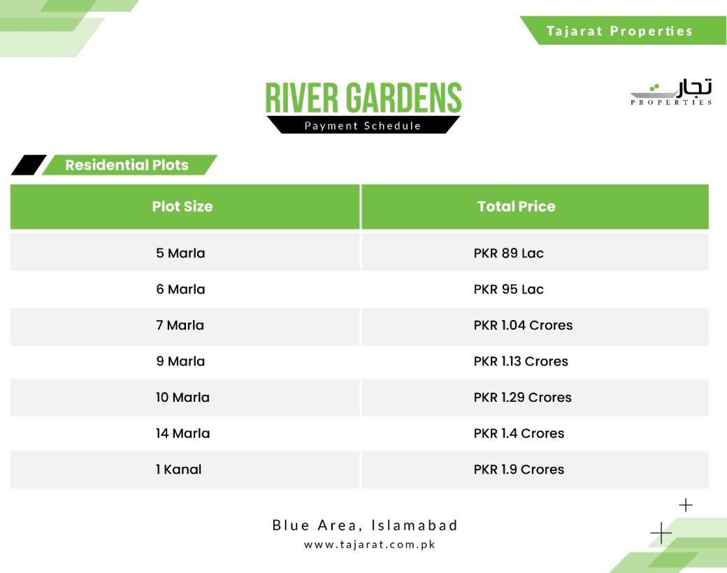 River Gardens Islamabad Payment Plans