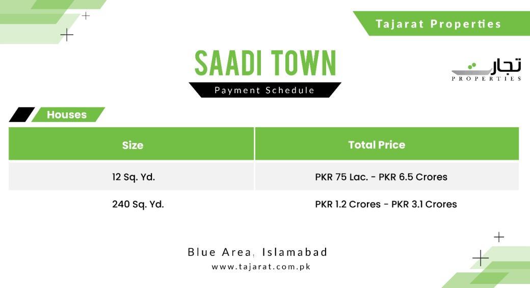 Saadi Town Karachi Payment Prices: