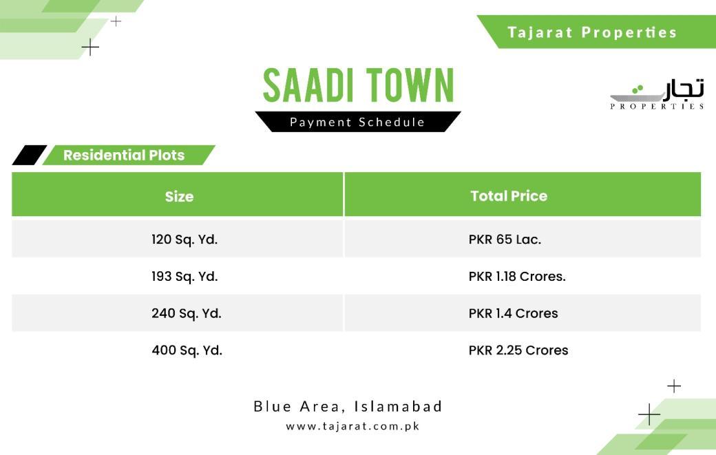 Saadi Town Karachi Payment Prices