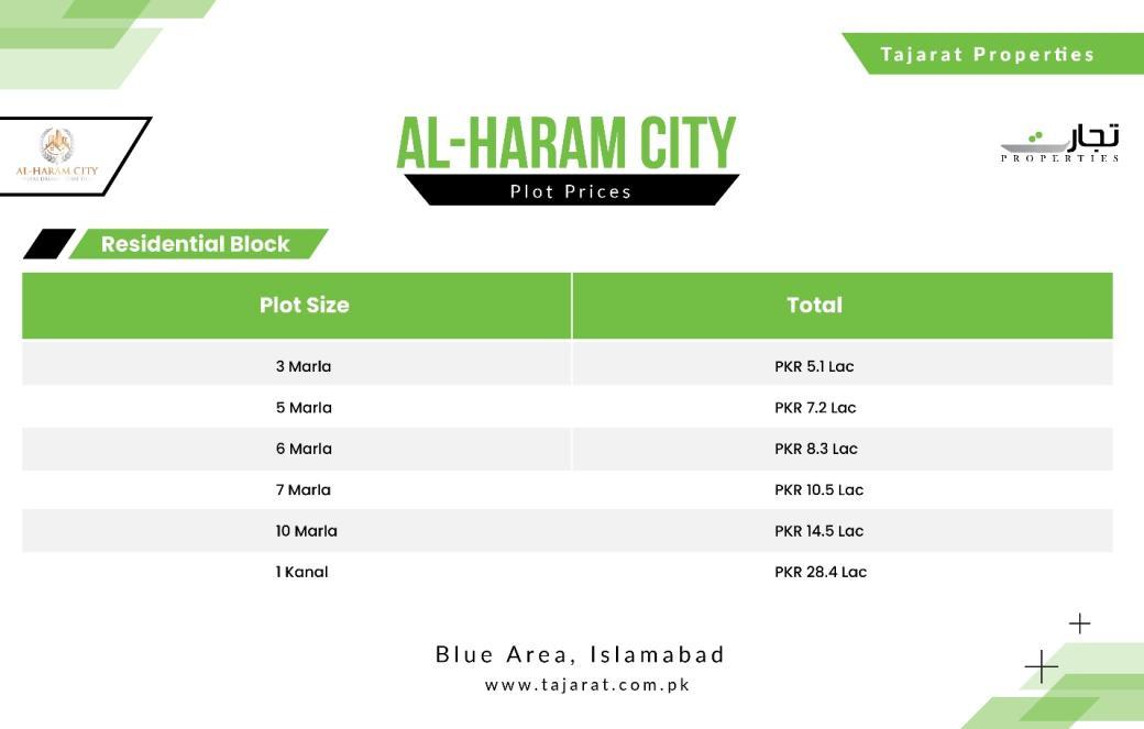 Al-Haram City Rawalpindi Payment Plans
