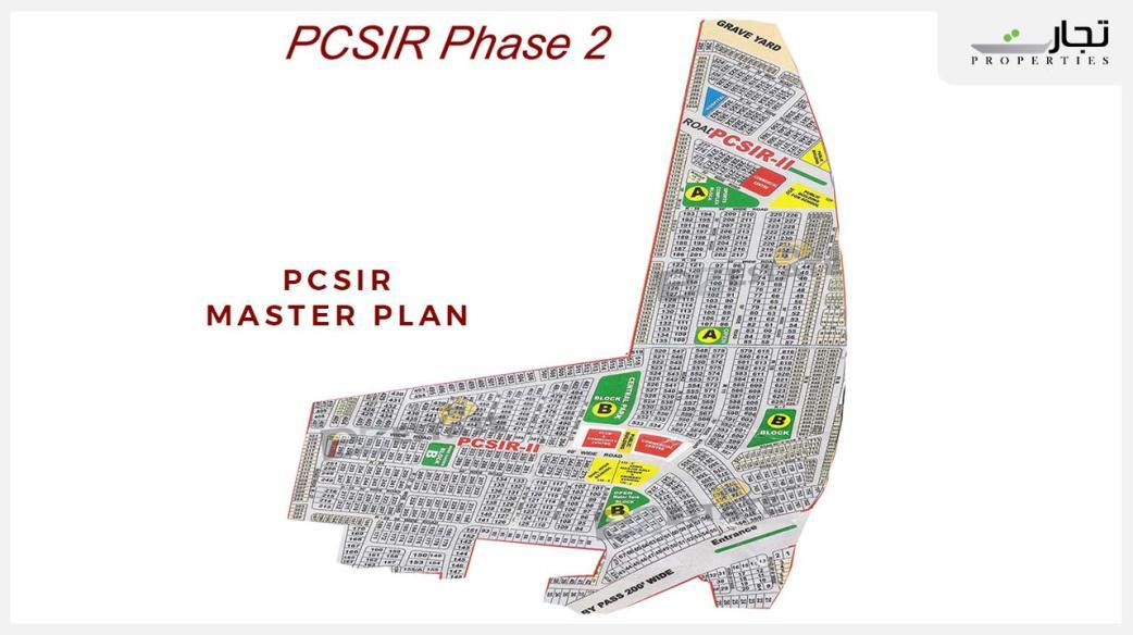 PCSIR phase 2