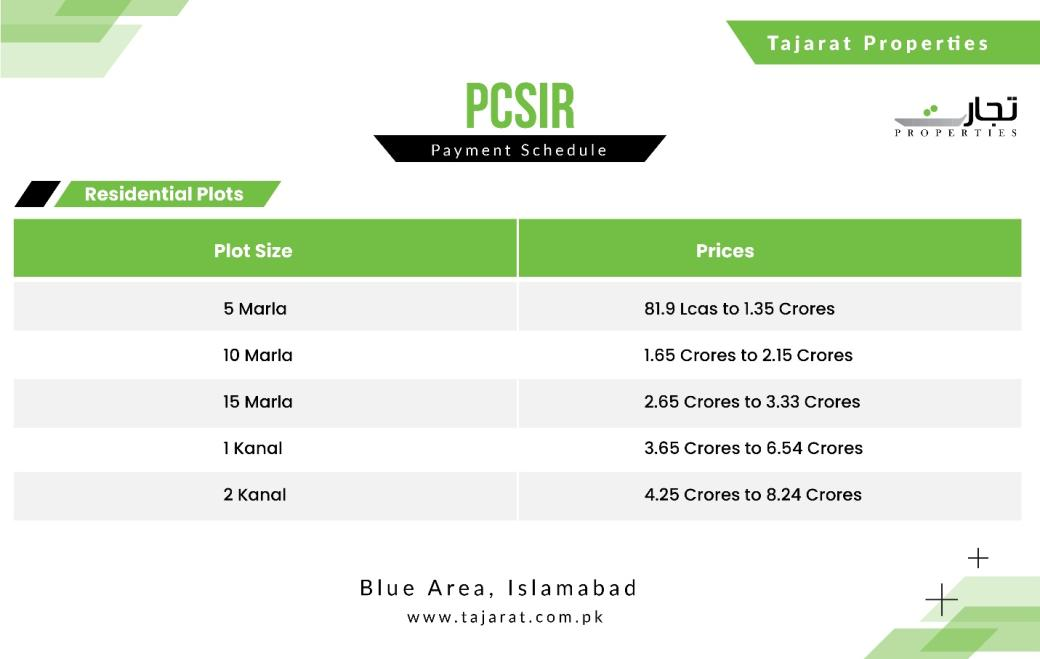 PCSIR Society Lahore Payment Plan
