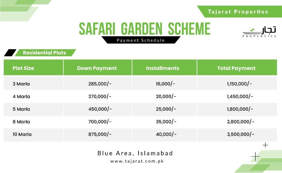 Safari Garden Scheme Payment Plan for Residential Plots