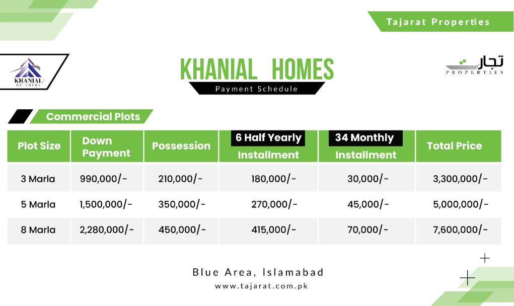 Payment Plan for Commercial Plots