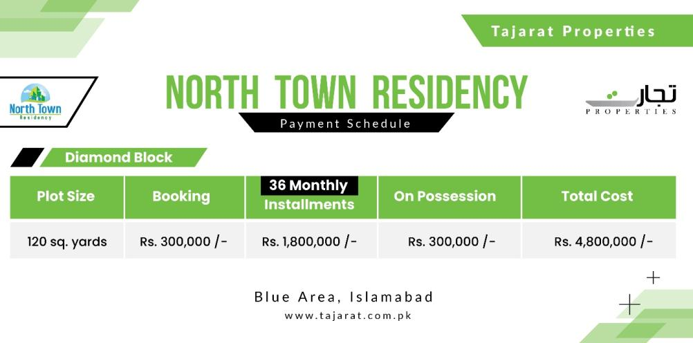 Payment plan for Residential Plots in Diamond Block