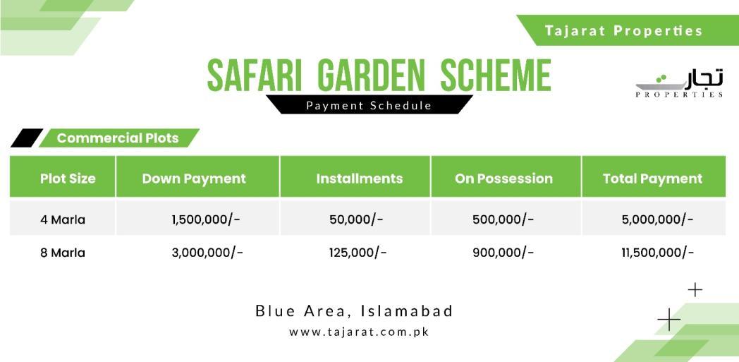 Safari Garden Scheme Payment Plan for Commercial Plots